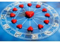 Çdo gjë që duhet të dini për shenjat e horoskopit në shtrat